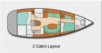 2_cabin_layout